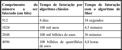 Criptografia Quântica.png